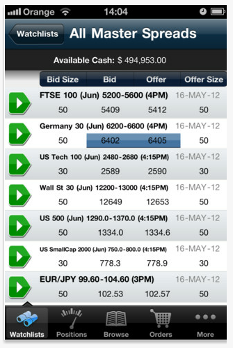 Binary options mobile apps
