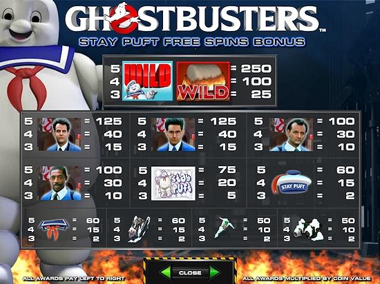 Ghostbusters slots screenshot peter vankman