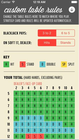 Blackjack Strategy 3
